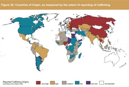 Human Trafficking: Problems and Prosposed Solutions